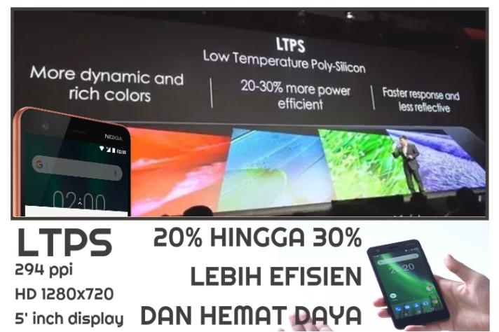 nokia 2 menggunakan layar LTPS hemat daya