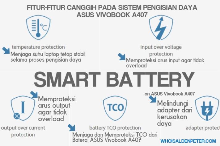 smart battery